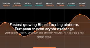 Kryptobörse Bitsane kündigt Integration in das Handelsterminal TabTrader an